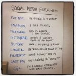 Social Media Explained LinkedIn